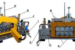 A – Rolki dolne, B – Rolki górne, C – Dysza głowicy pod daną średnicę światłowodu  D – Wkład do głowicy pod wtórnik, E – Wkład do podtrzymki, G – Tuleja licznika   H - Regulacja napięcia łańcucha i regulacja nacisku rolek, J - Regulacja prędkości podawania kabla K - Zawór do wprowadzania powietrza do wtórnika, I - Główny zawór